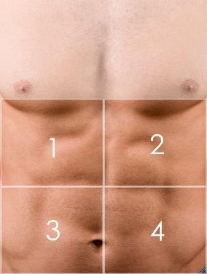 depilacion dinamica masculina